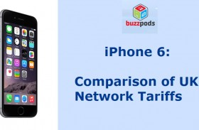 Apple iPhone 6 Contract Comparison